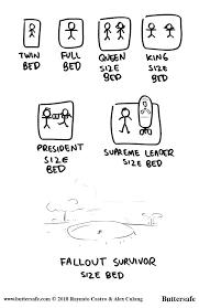 bed sizes chart comparison. Perfect Comparison Bed Sizes Size Comparison Chart Uk For Bed Sizes Chart Comparison R