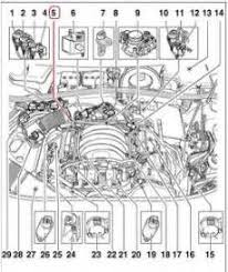 similiar 2002 vw passat engine diagram keywords 2002 vw passat engine diagram
