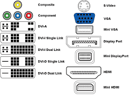 wire cable conversions for audio video identifying different video connectors