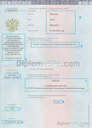 Как заполняется новый диплом ВУЗа годов заполнение приложение к диплому о высшем образовании 2014 2017