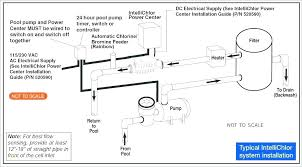 typical wiring diagrams swimming pool wiring diagram library hayward wiring diagram wiring diagram explained typical wiring diagrams swimming pool
