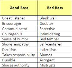 Qualities of a good boss essay