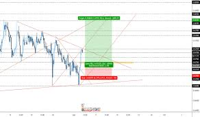 Audusd Chart Tradingview Page 14 Aud Usd Chart Aud Usd Rate Tradingview