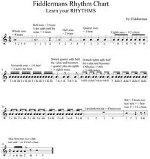 Rhythms Chart Thumbnail Learn To Play The Violin For Free