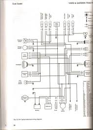 cub cadet rzt 50 wiring diagram cub image wiring rzt wiring diagram electrical 64947 linkinx com on cub cadet rzt 50 wiring diagram