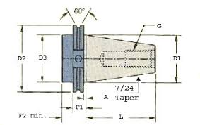 cat 40 tool holder dimensions. ansi b5.50 (from kennametal catalog 7060) cat 40 tool holder dimensions t