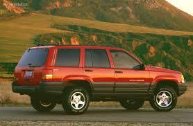 JEEP Grand Cherokee specs - 1993, 1994, 1995, 1996, 1997, 1998 ...