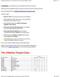 Alkaline Food List Chart Alkaline Foods By Leslie Asaraf Issuu