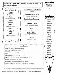 WorkSheet Template : Fishing For Figurative Language Worksheet ...