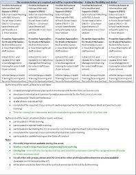 Sample Professional Development Plan Templates for Download
