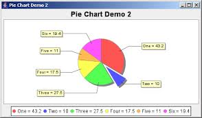 Create Pie Chart In Java Jfreechart Pie Chart Demo 2 Pie Chart Chart Java