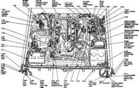 similiar 1992 f150 engine keywords 1992 ford f 150 5 0 engine diagram