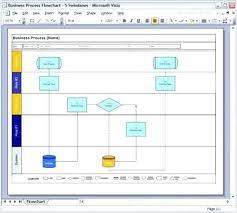 Cash Flow Diagram Microsoft Word Kaskader Org