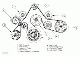 2003 ford expedition engine diagram 2003 ford expedition serpentine belt routing and timing belt diagrams