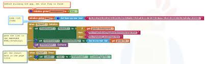 Vida Code Inventor Pura Snippets Apps App xqYUw8ZC