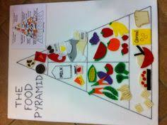 Food Pyramid Project 42 Best Food Pyramid For Kids Images Food Pyramid Group