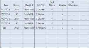 Eye Test Visual Acuity Chart 19 Inch Screen