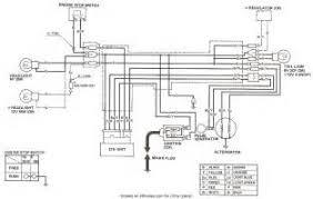 similiar honda atv parts diagram manual keywords honda atv wiring diagram honda rebel wiring diagram honda rebel 250