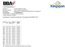 K Value R Value U Value Faq Insulation Kingspan