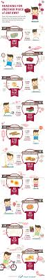chinese new year goodies calories chart calories in 10 cny goodies and how much exercise you need to