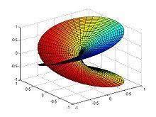 Resultado de imagen de LOs espacios curvos de Georg Friedrich Bernhard Riemann