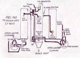 92 camaro wiring diagram free download schematic on 92 images 1990 Camaro Wiring Diagram 92 camaro wiring diagram free download schematic 2 2010 camaro schematics camaro 5 wiring 1992 camaro wiring diagram