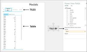 Excel Power View Tiles Visualization Tutorialspoint