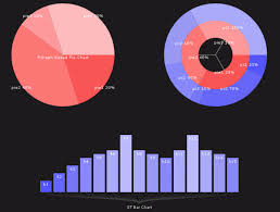Free Javascript Charts 15 Awesome Free Javascript Charts Html Css Etc Data