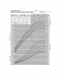 Height Weight Chart For Baby 5 Free Pdf Documents