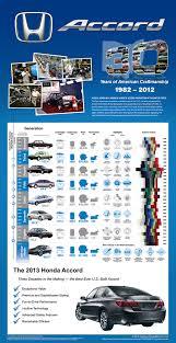 30 Years Of The Honda Accord Infographics Showcase