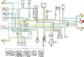 similiar baja wiring diagram keywords baja 250 wiring diagram also chinese atv wiring diagrams on baja cdi