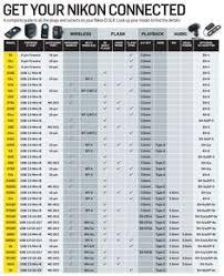 180 Best Nikon D7000 Images In 2019 Nikon D7000 Nikon