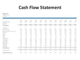 Simple Cash Flows Cash Flow Statement Template Excel Unique Simple Free