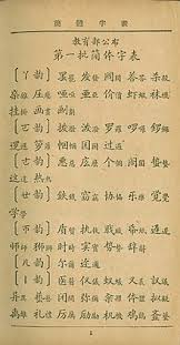 Cursive Chinese Doctors Note Simplified Chinese Characters Wikipedia