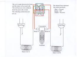 sewing machine motor wiring diagram sewing image need advice on reversing my motor on sewing machine motor wiring diagram