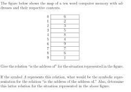 Word With Ad Solved The Figure Below Shows The Map Of A Ten Word Compu
