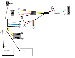 reversing wiring diagram schematic diagram database wire diagram reverse camera wiring diagram user reversing wiring diagram