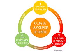 Violencia de Género - ADHEX
