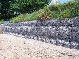 management groundwater recharge gabions