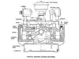 similiar onan generators part manuals keywords onan engines bg parts and service manual manuals t