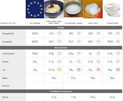 Nutritics User Manual