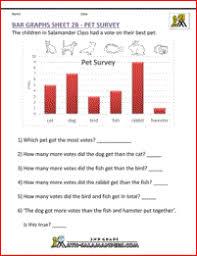 Reading Charts And Graphs Worksheets Free Bar Graphs 3rd Grade