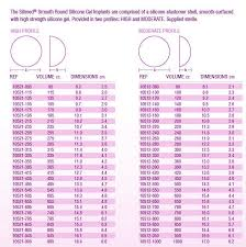 Chin Implant Size Chart Tummy Tuck Uk Realself How Much Do Breast Implants Cost In