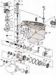 evinrude ignition wiring diagram evinrude image evinrude ignition wiring diagram images on evinrude ignition wiring diagram