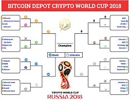 Therefore you will learn what happens next. Bitcoin Depot On Twitter Final Dash Vs Litecoin Dash Litecoin Ltc Cryptocurrency
