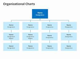 Blank Organizational Chart Template Organizational Chart Template Word Fresh Organizational