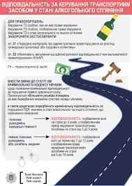 ПДД в Украине какие изменения вступили в силу ua  Обращаем внимание на то что изменение размера штрафов невозможно без внесения соответствующих изменений в Кодекс Украины об административных