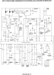 1987 jeep wrangler wiring harness diagram great installation of 1990 jeep yj wiring diagram wiring diagram todays rh 15 14 10 1813weddingbarn com jeep wrangler electrical schematics 94 jeep wrangler wiring diagram