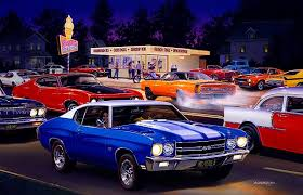 Top Muscle Cars Of All Time
