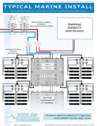 direct tv wiring diagram wiring diagrams and schematics direct tv system diagram keywords suggestions